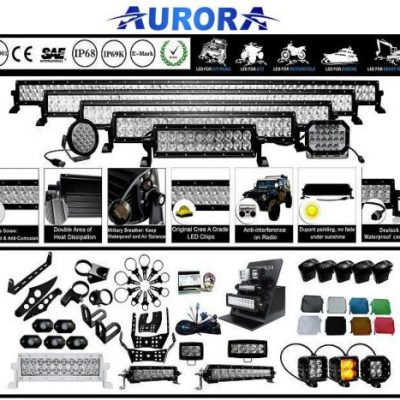 Производитель Aurora